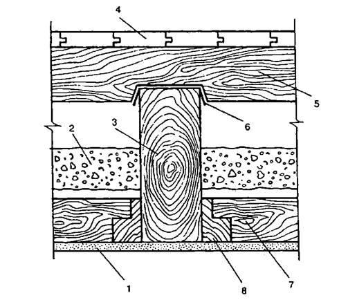 отмечены специальными які потрібні балки на деревяннуповалу дренажа участка будет