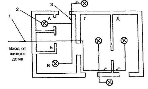План хозяйственной постройки с