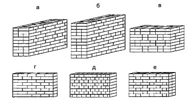 Кладка кирпичных стен | Инструкции | Стены: http://domsnulya.ru/article/stenyi/instruktsii/kladka-kirpichnykh-sten.html